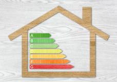 Símbolos texturizados madera de la certificación del rendimiento energético foto de archivo