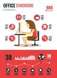 Síndrome Infographics de la oficina Fotos de archivo