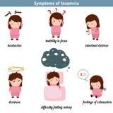 Síntomas comunes del insomnio Imágenes de archivo libres de regalías