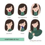 Síntomas de la gripe libre illustration