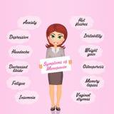 Síntomas de la menopausia Fotos de archivo libres de regalías