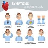 Síntomas del ataque del corazón stock de ilustración