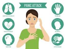 Síntomas del ataque de pánico stock de ilustración