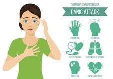 Síntomas del ataque de pánico ilustración del vector