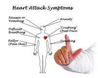Síntomas del ataque del corazón fotografía de archivo