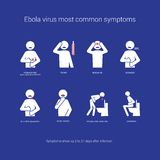Síntomas del virus de Ebola Fotografía de archivo