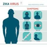 Síntomas del virus de Zika Fotografía de archivo