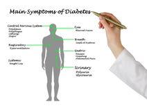 Síntomas principales de la diabetes fotografía de archivo
