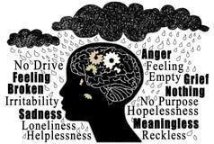 Síntomas y sensaciones de la depresión ilustración del vector