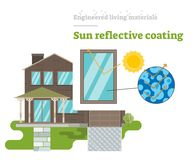 Słońce Odbijający narzut - Konstruujący Żywy materiał Zdjęcia Stock