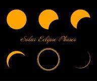 Słonecznego zaćmienia fazy Odizolowywający na czarny tle wektor ilustracja wektor
