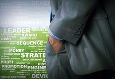 Słowa kluczowe biznes Zdjęcie Stock