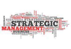 Słowa Obłoczny Strategiczny zarządzanie ilustracja wektor