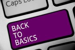 Słowa writing tekst Z powrotem podstawy Biznesowy pojęcie dla Powrotnej prostej rzeczy podstawy Istotnej Początkowej podstawy Kla zdjęcia royalty free