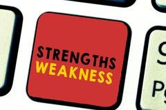 Słowa writing teksta Strengths słabość Biznesowy pojęcie dla negatywu i pozytywu sposobności i zagrożenia zdjęcie stock