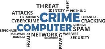 Słowo chmura - komputerowy przestępstwo ilustracja wektor