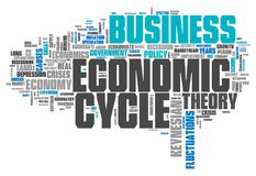 Słowo Obłoczny Ekonomiczny cykl ilustracji