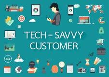 Słowo technika - DOŚWIADCZONY klient z zaangażowanymi płaskimi ikonami wokoło ilustracja wektor