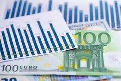 S美元和欧元钞票金钱在图图表报表纸 财政发展,银行帐户,统计,投资 免版税库存图片