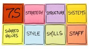 7S - организационные культура, анализ и концепция развития Стоковые Изображения
