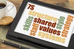 7S组织文化的模型 免版税库存照片