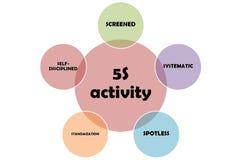 5S aktywność Zdjęcia Royalty Free