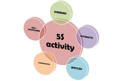 5S aktywność Fotografia Royalty Free