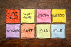 7S  concept - organizational culture, analysis and development. 7S model for organizational culture, analysis and development skills, staff, strategy, systems Stock Image