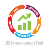 5s manufacturing improvement tool. Illustration Stock Image