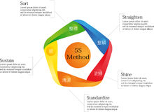 5S Method. Infographic with 5S Method performed by colored elements Vector Illustration