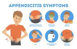 S?ntomas del ap?ndice infographic Dolor, diarrea y el vomitar abdominales stock de ilustración