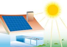 Słoneczny dom Obrazy Stock