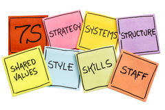 7S - organizational culture, analysis and development concept. 7S model for organizational culture, analysis and development skills, staff, strategy, systems Stock Photo