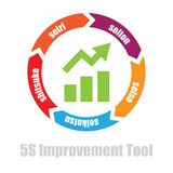 5S shop floor tool. 5S shopfloor manufacturing improvement tool vector icon illustration Stock Illustration