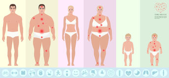 Saúde da família, obesidade, vetor Foto de Stock Royalty Free
