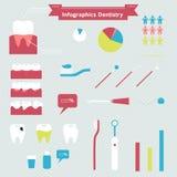 Saúde dental Infographics Fotos de Stock Royalty Free