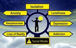 Saúde mental do dano social dos meios ilustração stock