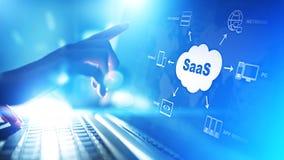 SaaS - программное обеспечение как обслуживание, по требованию Интернет и концепция технологии на виртуальном экране стоковые изображения
