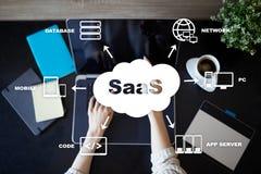 SaaS, программное обеспечение как обслуживание Принципиальная схема интернета и сети стоковое изображение rf