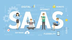 SAAS concept illustration. Idea of internet and software Royalty Free Stock Photo