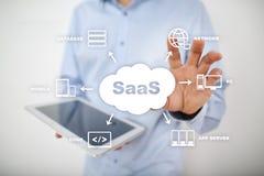 SaaS, logiciel comme service Concept d'Internet et de gestion de réseau images stock
