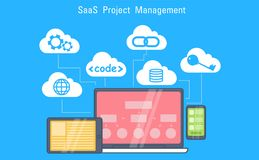 SaaS Project Management Banner. Laptop, tablet and phone, cloud storage with icons Stock Image