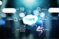 SaaS - software come servizio, a richiesta Concetto di tecnologia e di Internet sullo schermo virtuale fotografia stock
