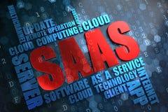SAAS.Wordcloud概念。 免版税库存图片