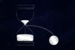 Sablier de contraintes de temps avec la boule et la chaîne illustration de vecteur