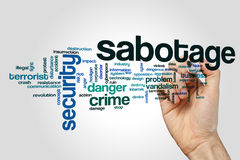 Sabotage word cloud Royalty Free Stock Photos