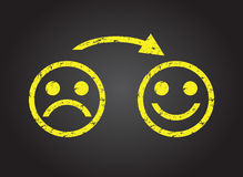 Sad face to a happy face Royalty Free Stock Images