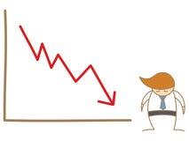 Sad man and drop graph. Cartoon sad man and drop graph Stock Images