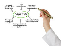 Safe City Royalty Free Stock Images