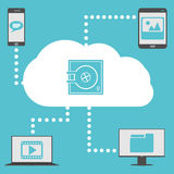 Safe Cloud Computing. Concept of safe cloud computing with smartphone, tablet, laptop and PC monitor Royalty Free Stock Photo